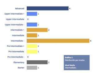 grafico1 consultoria