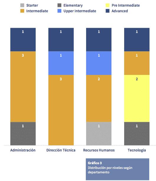 grafico3 consultoria