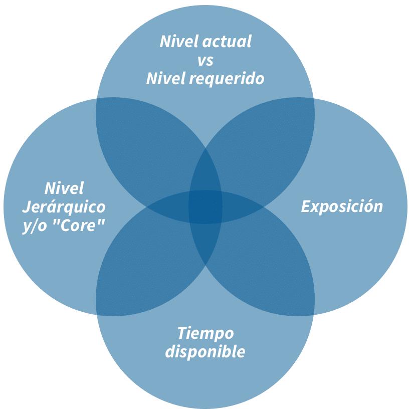 grafico4 consultoria